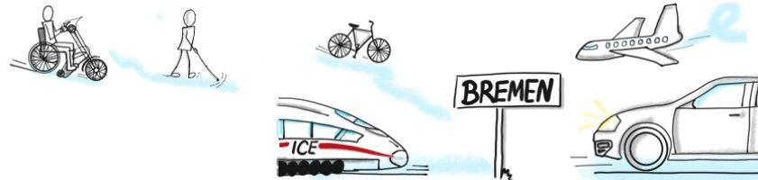 Eine Sketchnote, also eine digitale Zeichnung von einem Zug, einem Handbike, einer Person mit Langstock, einem Fahrrad, einem Rollstuhlfahrer, ein Flugzeug und ein Auto bewegen sich auf das Ortsschild Bremen zu.