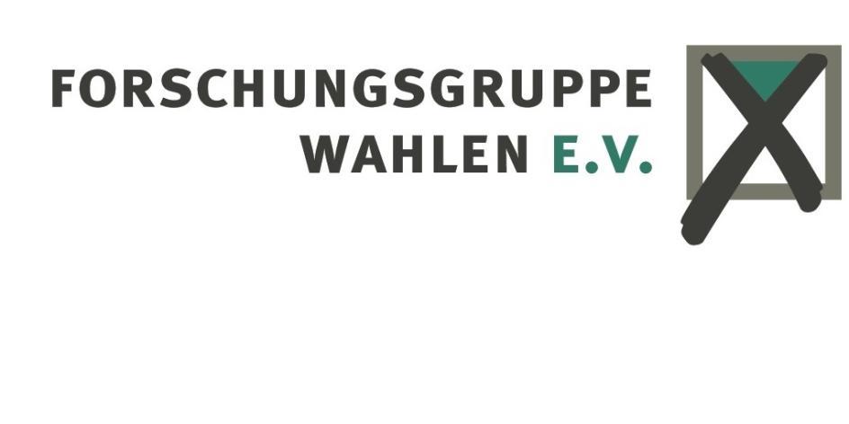 Forschungsgruppe Wahlen e.V.