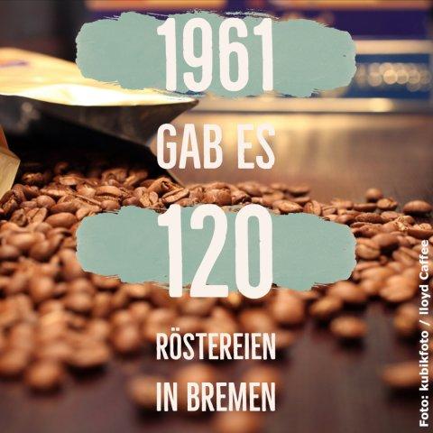 Kaffeefakt: Im Jahre 1961 gab es in Bremen 120 Röstereien